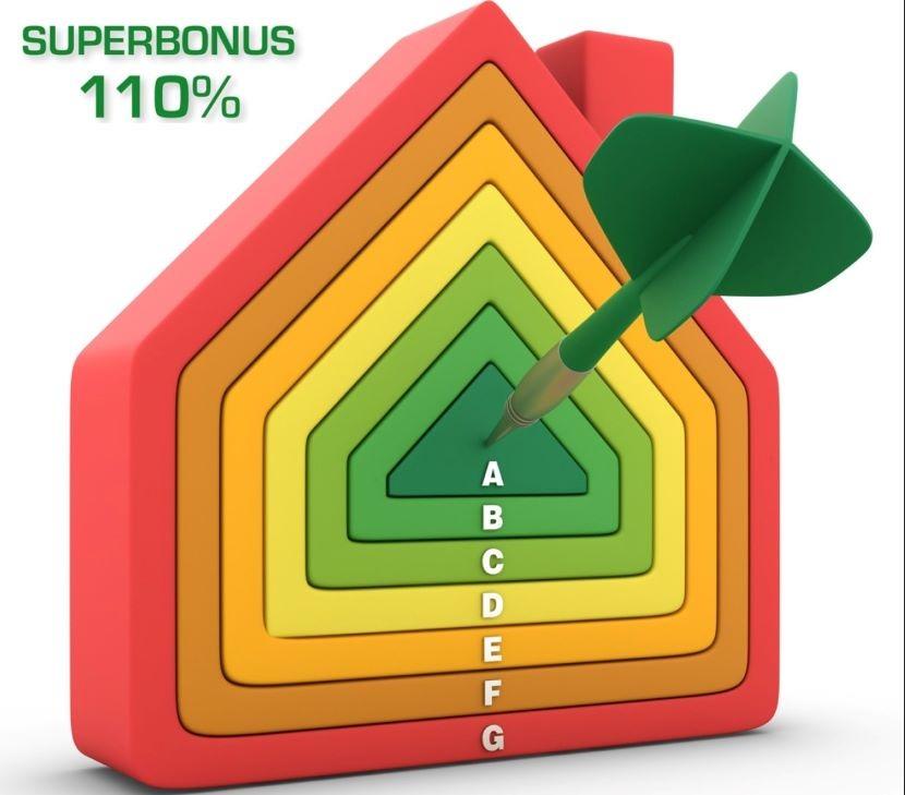 Superbonus 110%: l'Agenzia delle Entrate sui provvedimenti attuativi delle misure per l'Ecobonus 2020